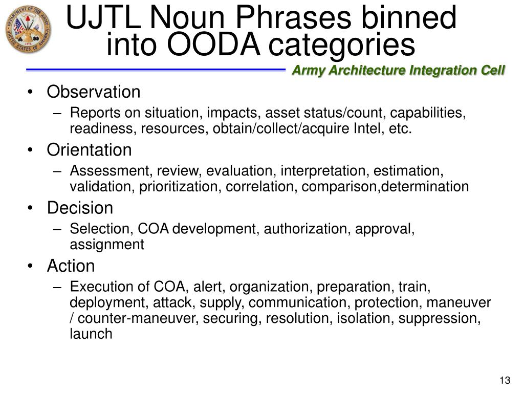 UJTL Noun Phrases binned into OODA categories