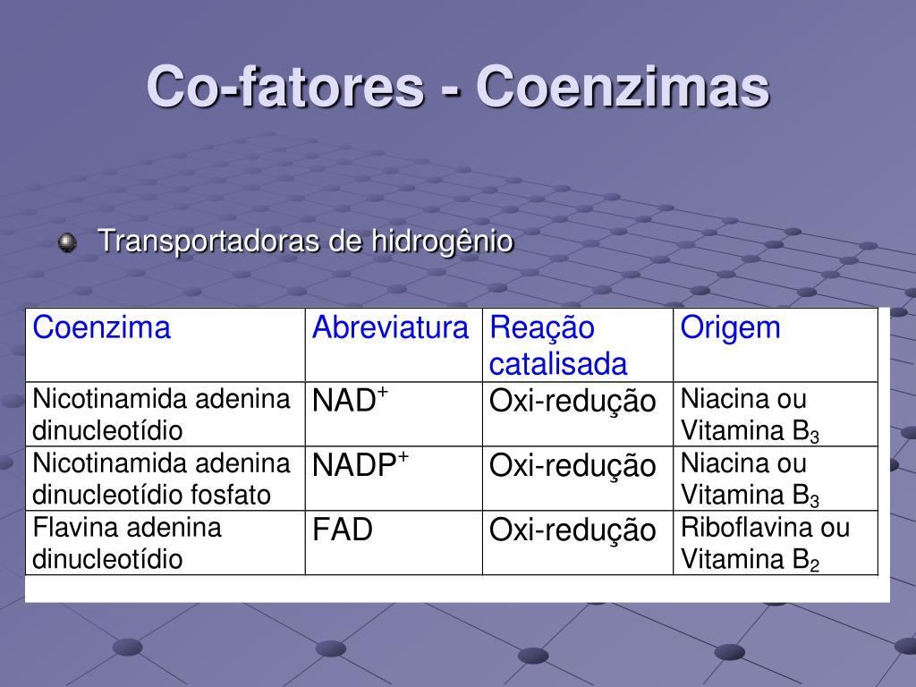 Co-fatores - Coenzimas