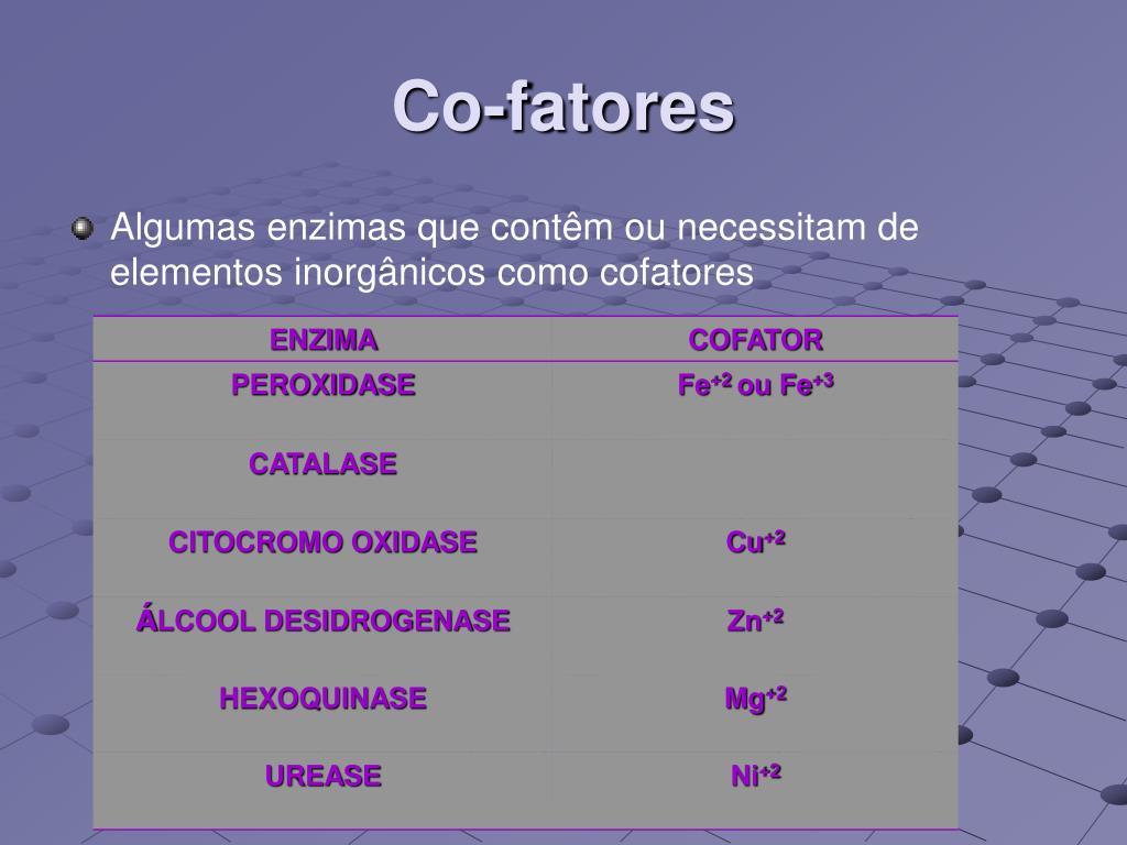 Co-fatores