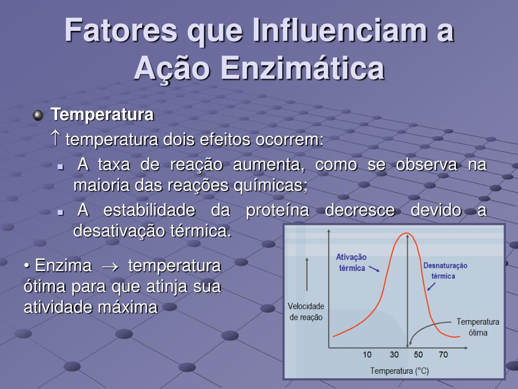 Fatores que Influenciam a Ação Enzimática