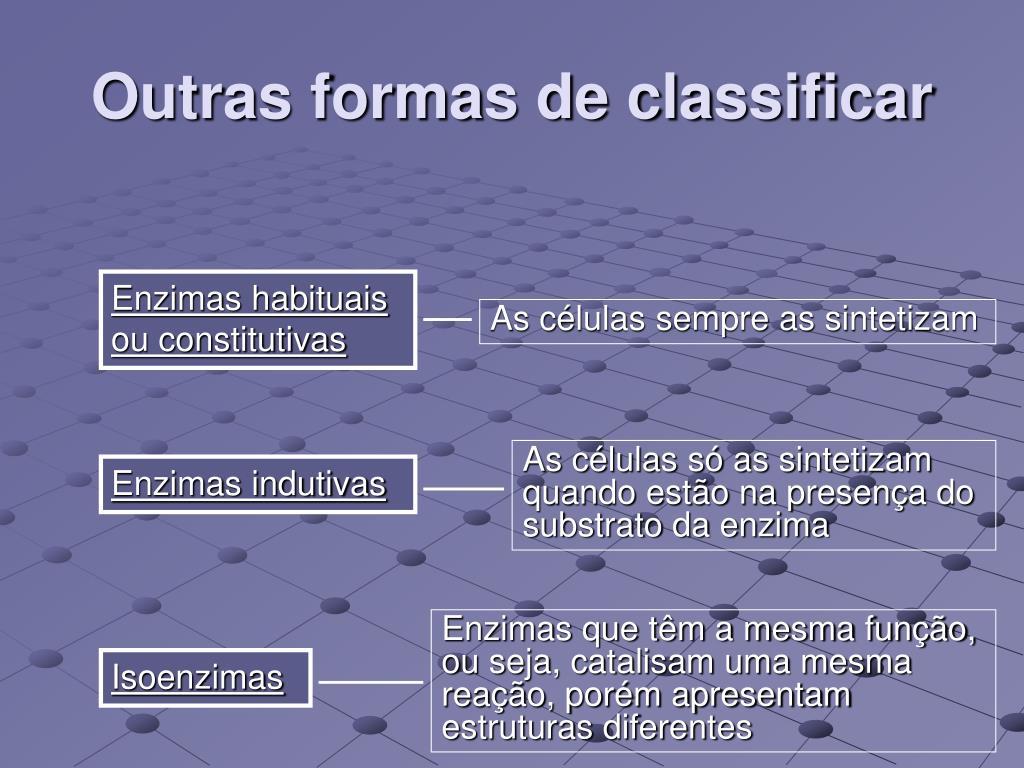 Outras formas de classificar