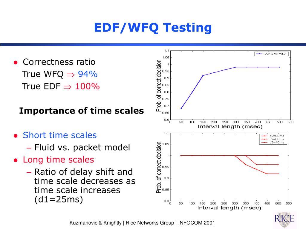 EDF/WFQ Testing