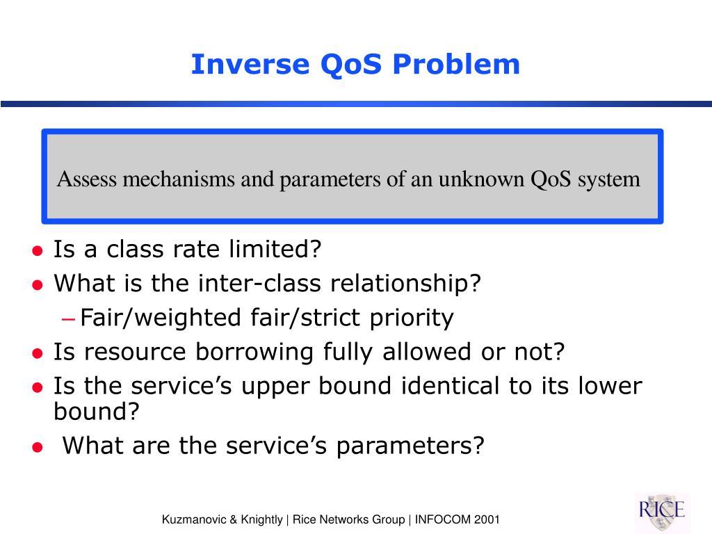 Inverse QoS Problem