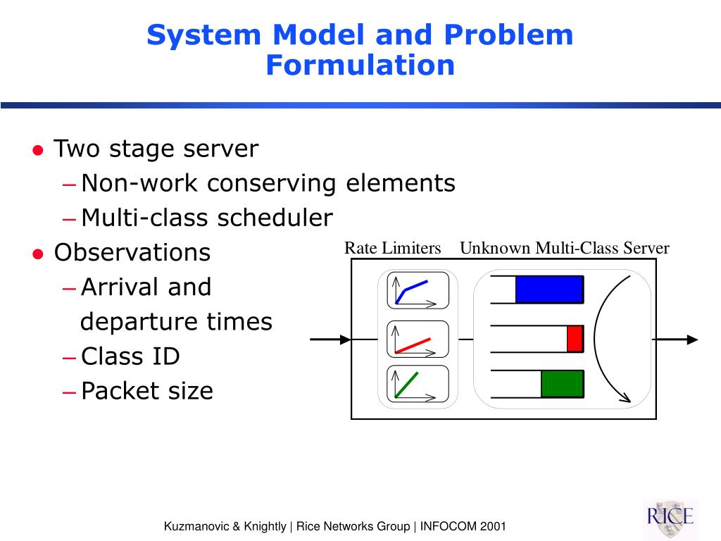 System Model and Problem Formulation