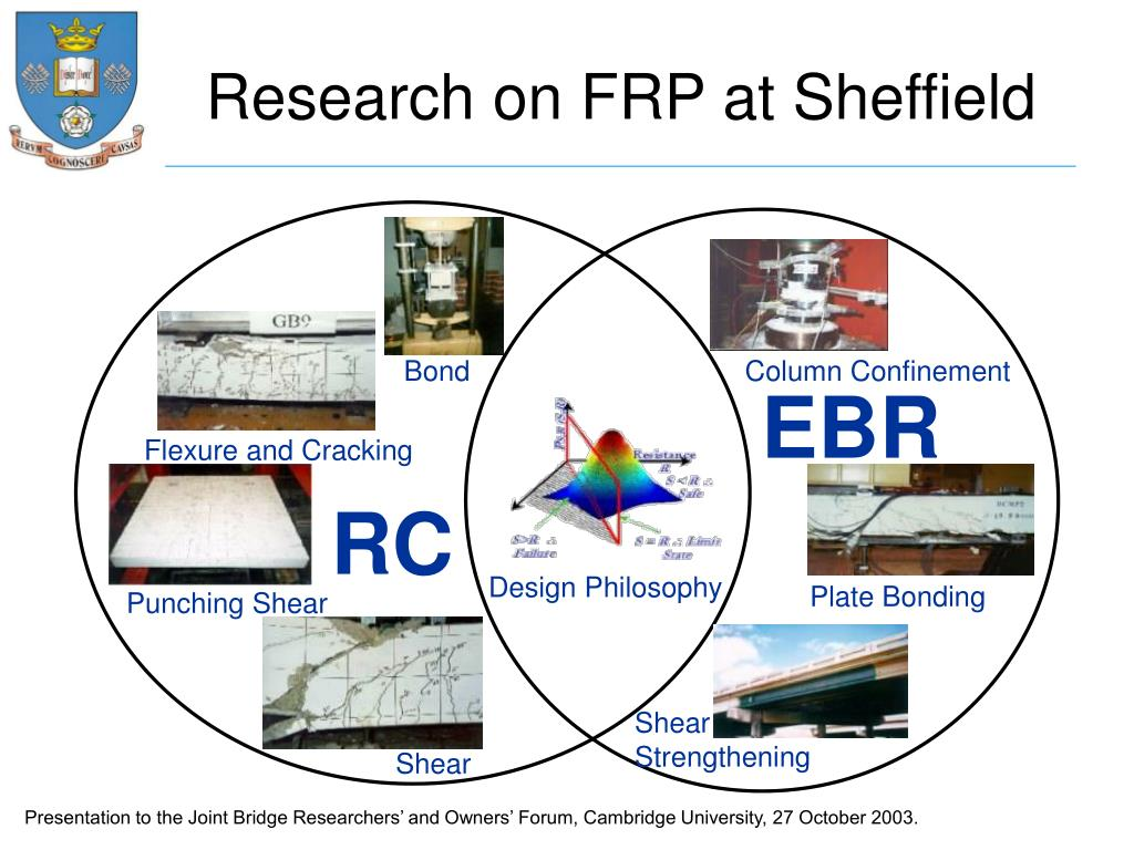 Research on FRP at Sheffield
