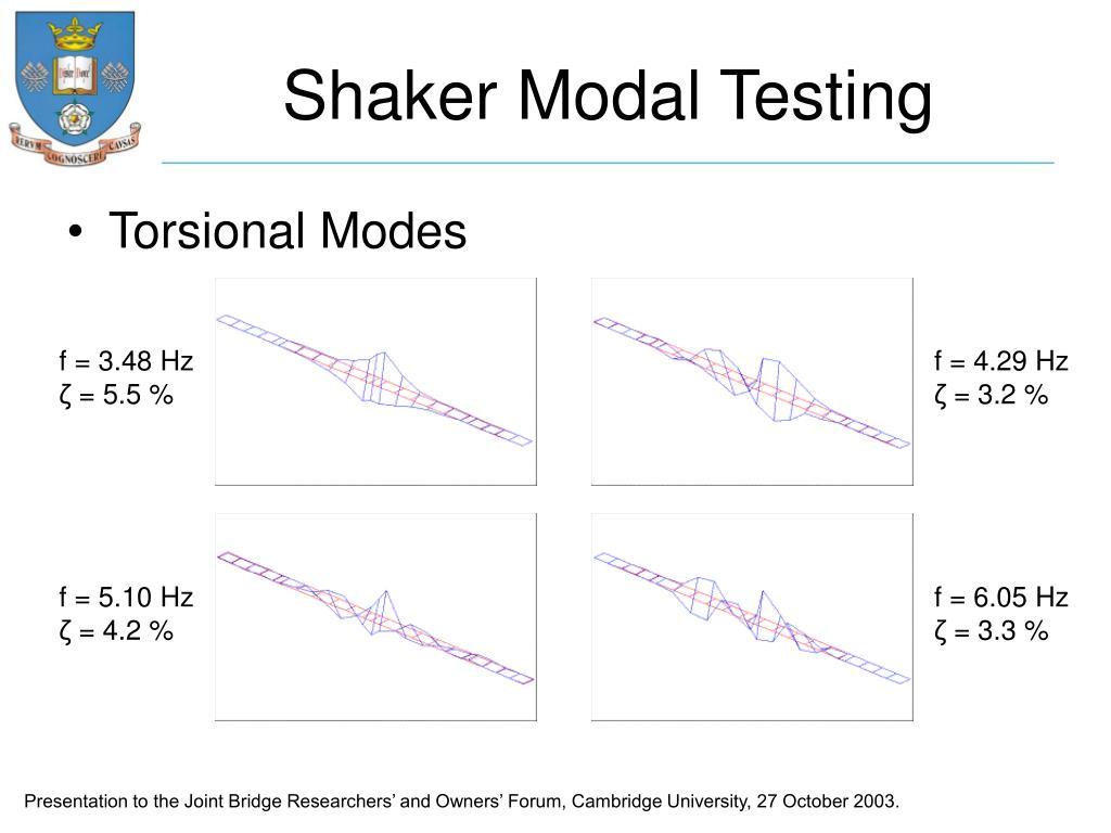 Shaker Modal Testing
