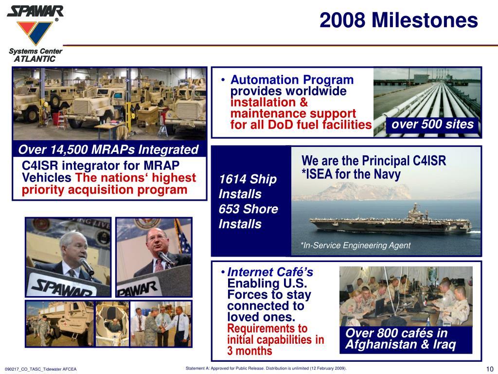 2008 Milestones