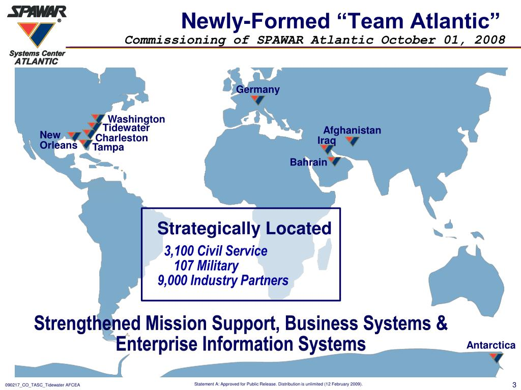 "Newly-Formed ""Team Atlantic"""
