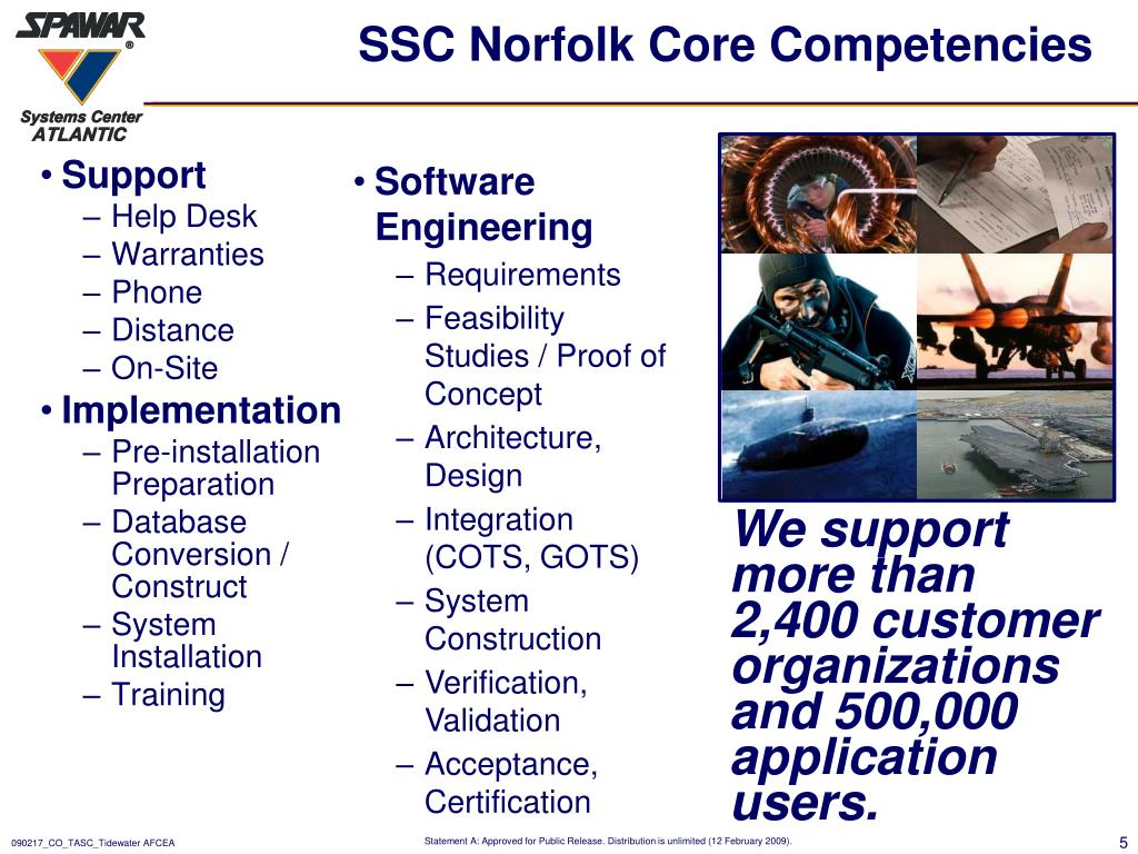 SSC Norfolk Core Competencies