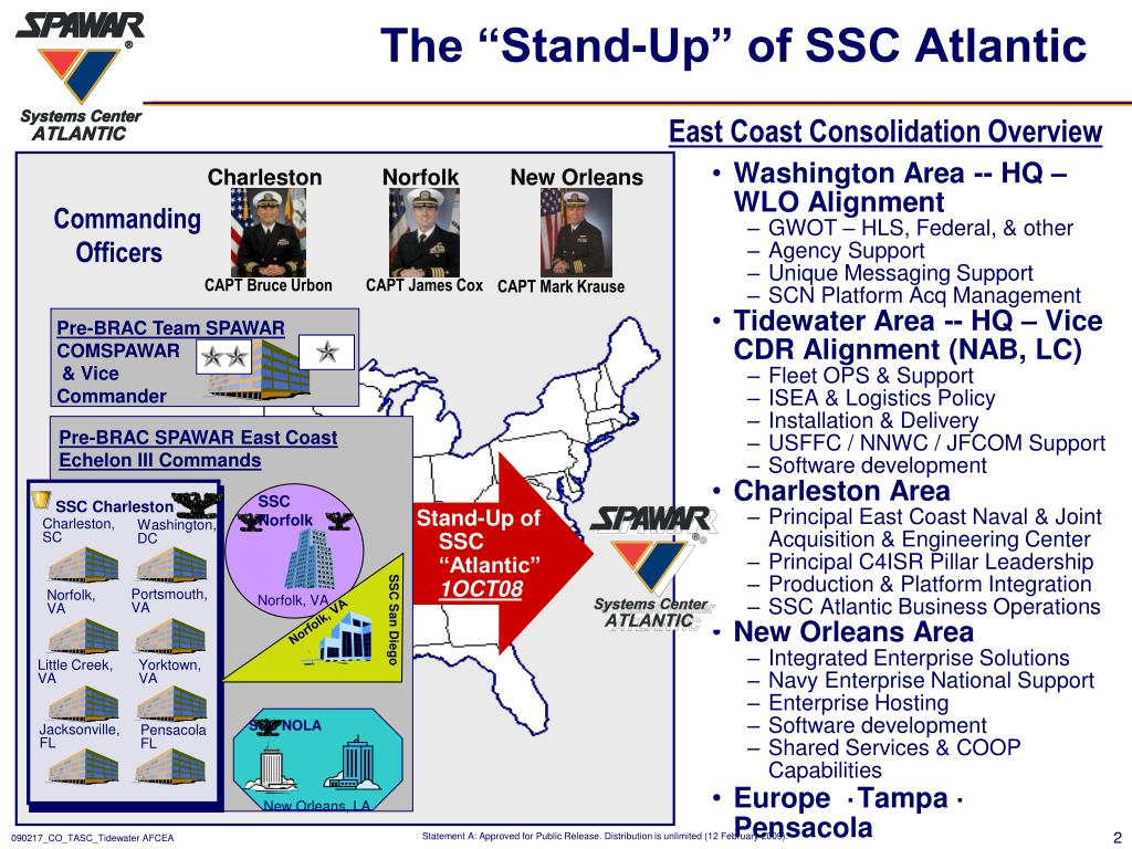 "The ""Stand-Up"" of SSC Atlantic"