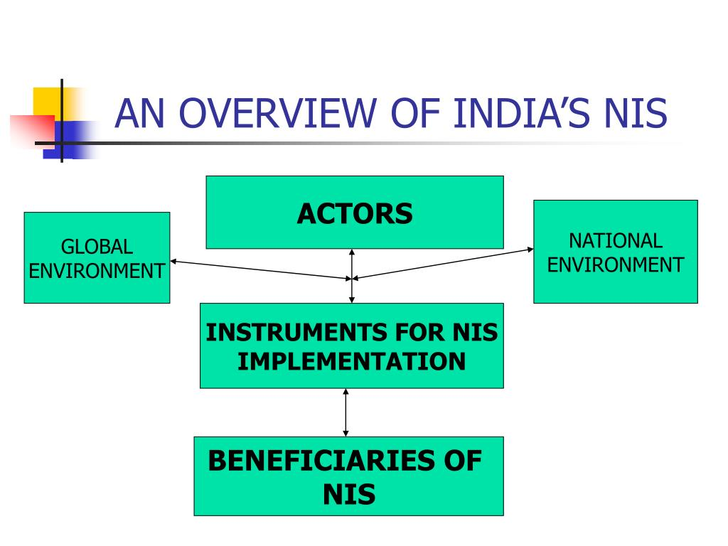 AN OVERVIEW OF INDIA'S NIS