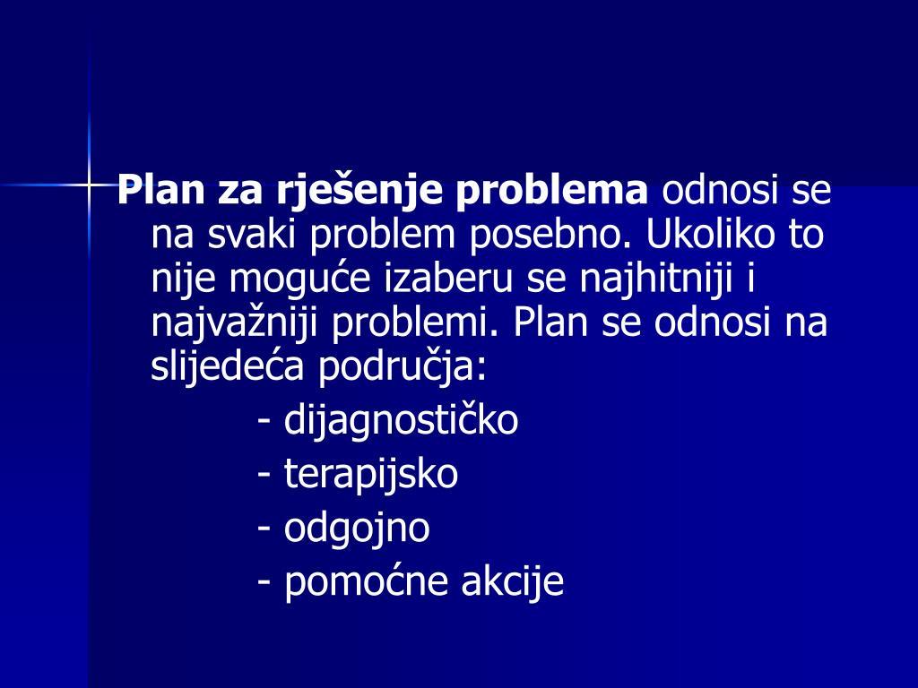 Plan za rješenje problema