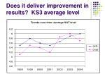 does it deliver improvement in results ks3 average level