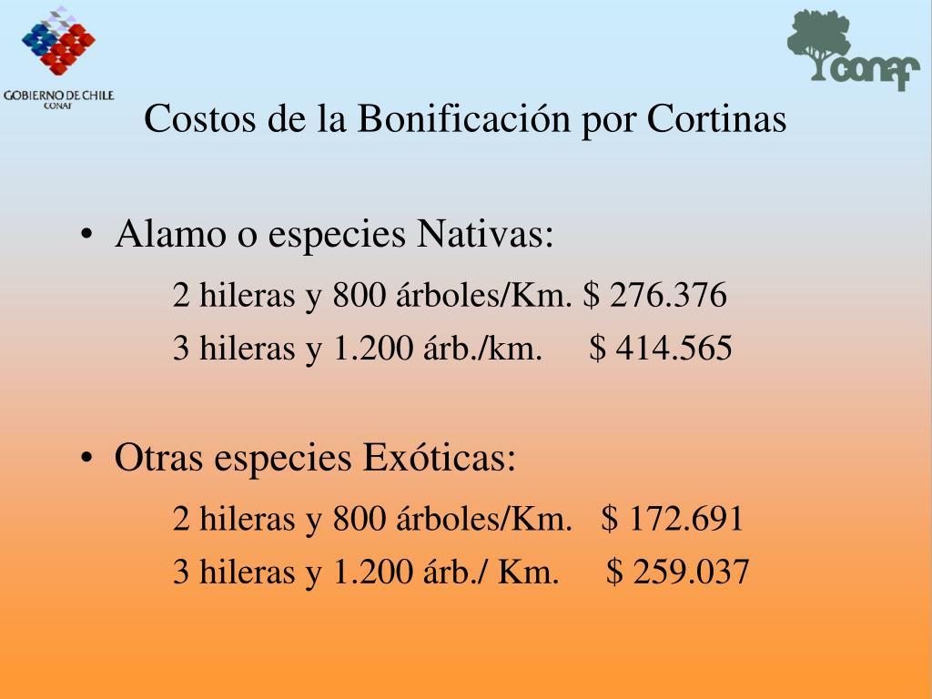 Costos de la Bonificacin por Cortinas