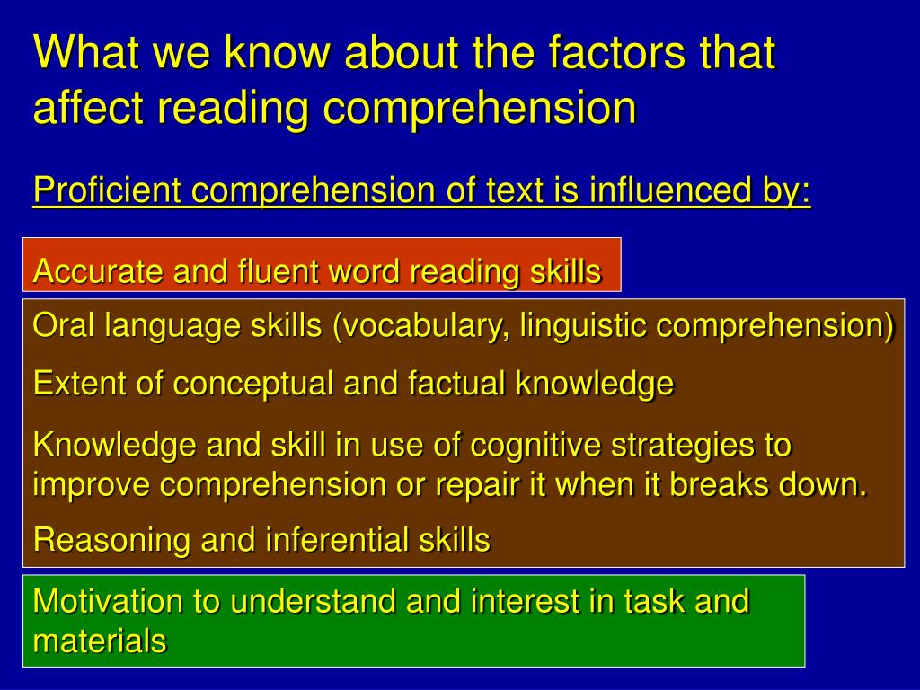 What we know about the factors that affect reading comprehension