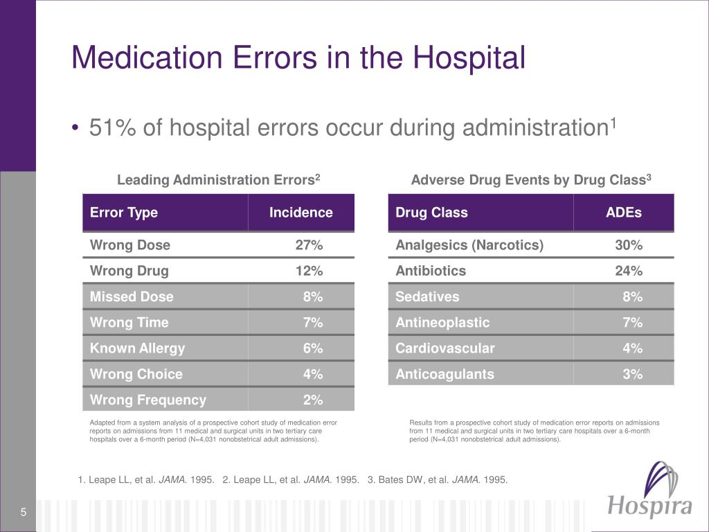 medication error essay Naturally, medication errors committed by healthcare professionals undermine their public image and patient grew unconfident in their ability to treat them effectively.