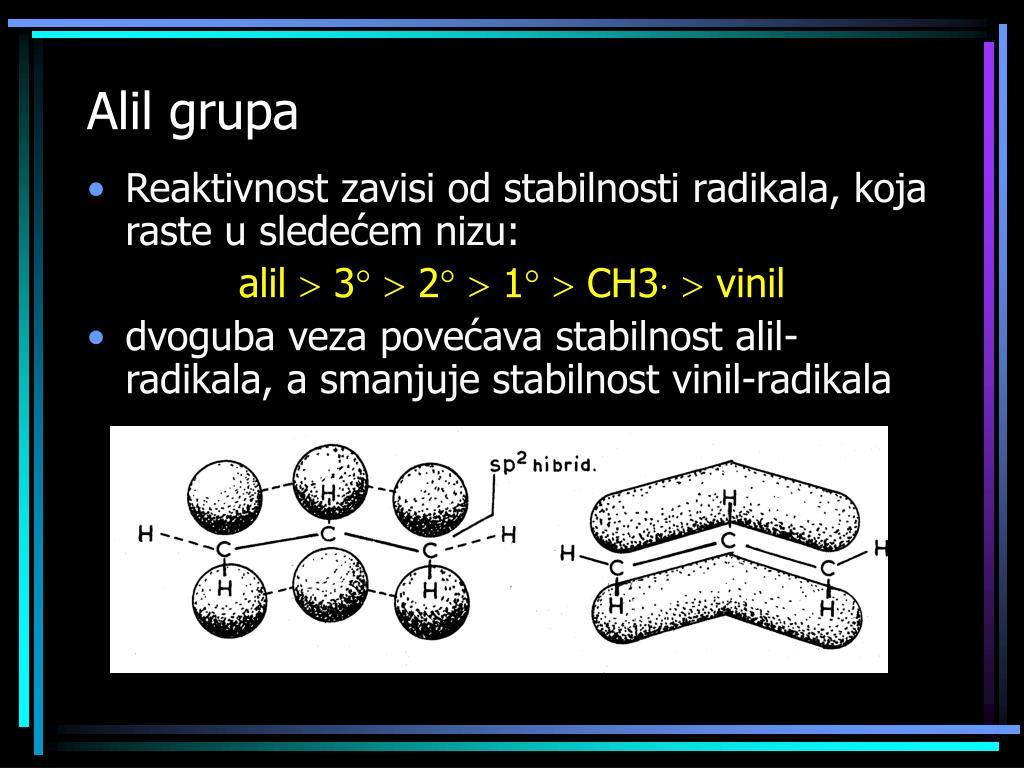 Alil grupa