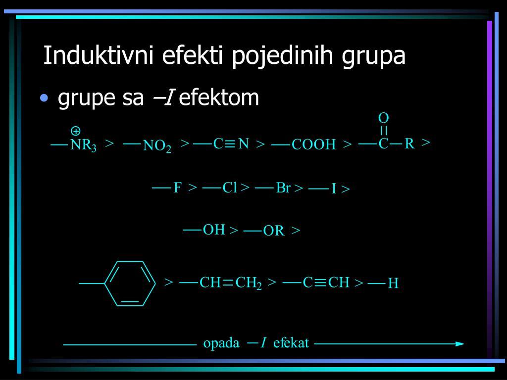 Induktivni efekti pojedinih grupa