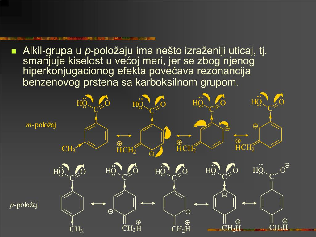 Alkil-grupa u