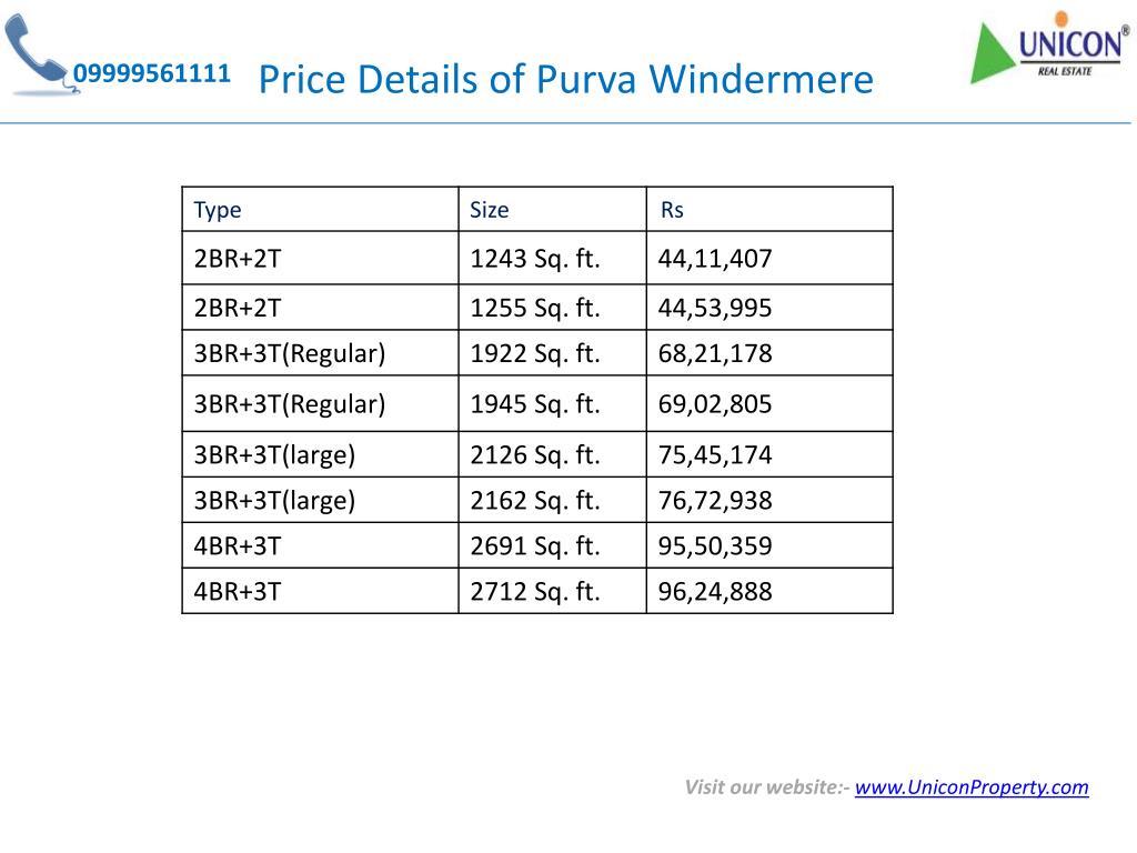 Price Details