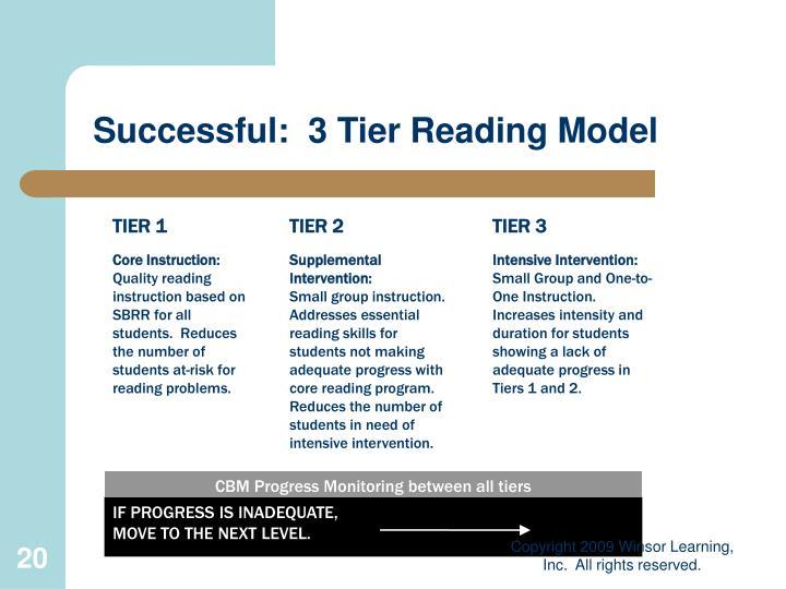 Successful:  3 Tier Reading Model