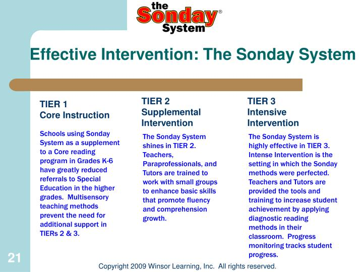 Effective Intervention: The Sonday System