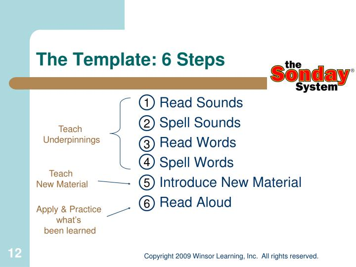 The Template: 6 Steps
