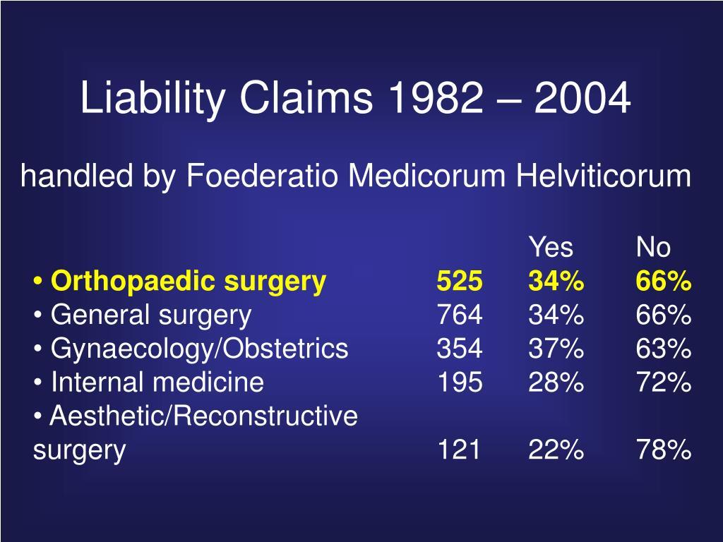 Liability Claims 1982 – 2004