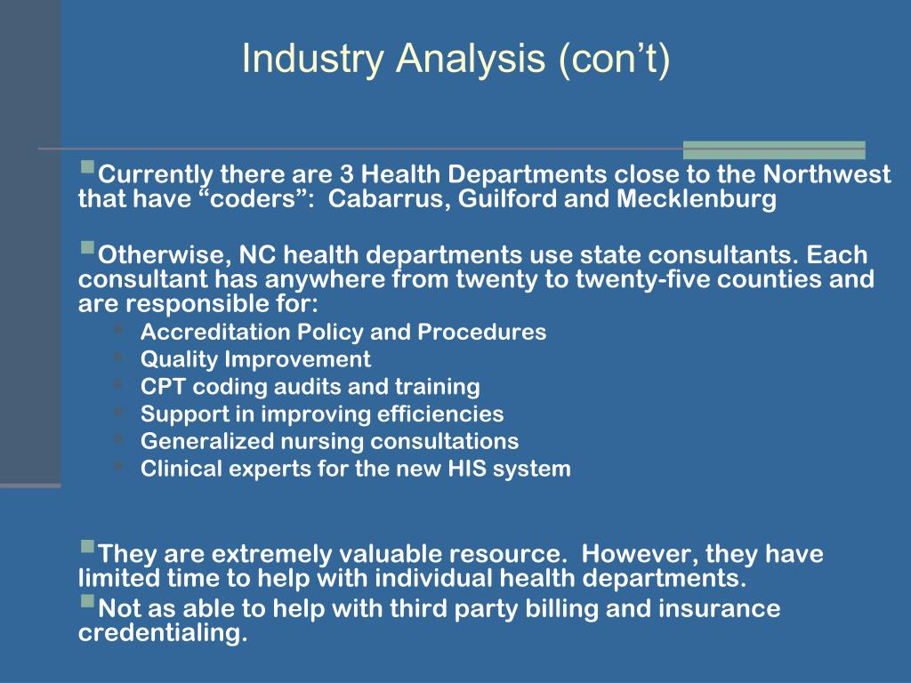 Industry Analysis (con't)