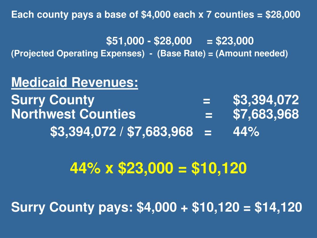 Each county pays a base of $4,000 each x 7 counties = $28,000