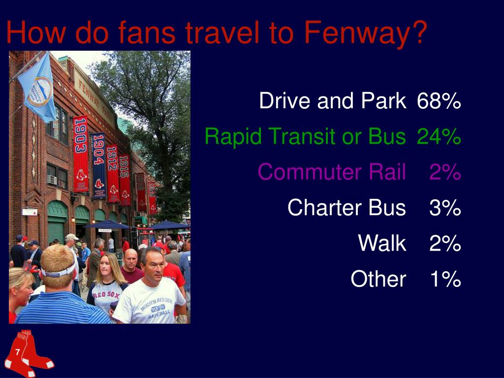 How do fans travel to Fenway?