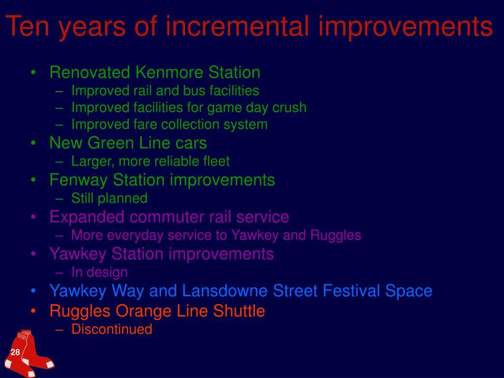 Ten years of incremental improvements