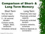 comparison of short long term memory