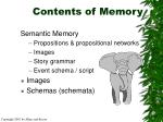 contents of memory