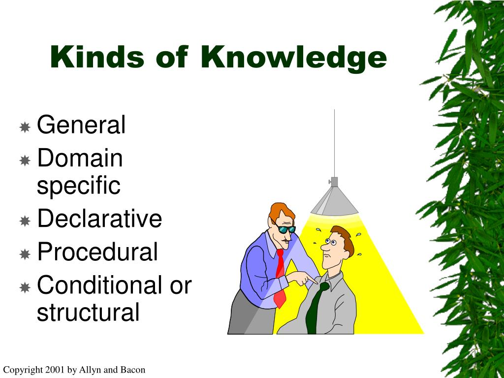 Kinds of Knowledge