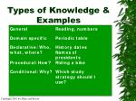 types of knowledge examples