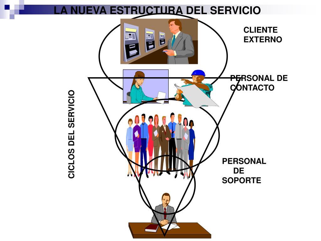 LA NUEVA ESTRUCTURA DEL SERVICIO