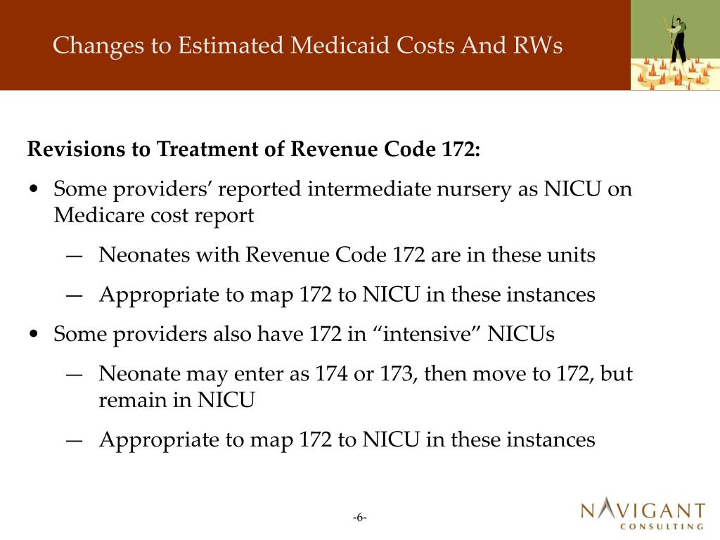Changes to Estimated Medicaid Costs And RWs