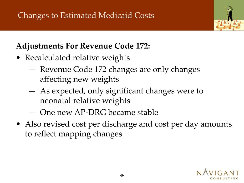 Changes to Estimated Medicaid Costs