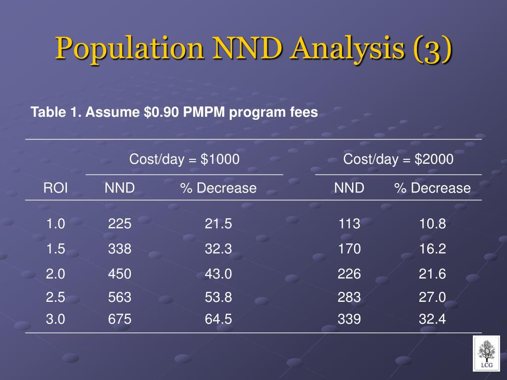 Population NND Analysis (3)