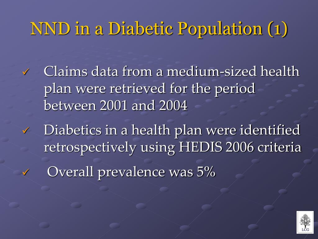 NND in a Diabetic Population (1)