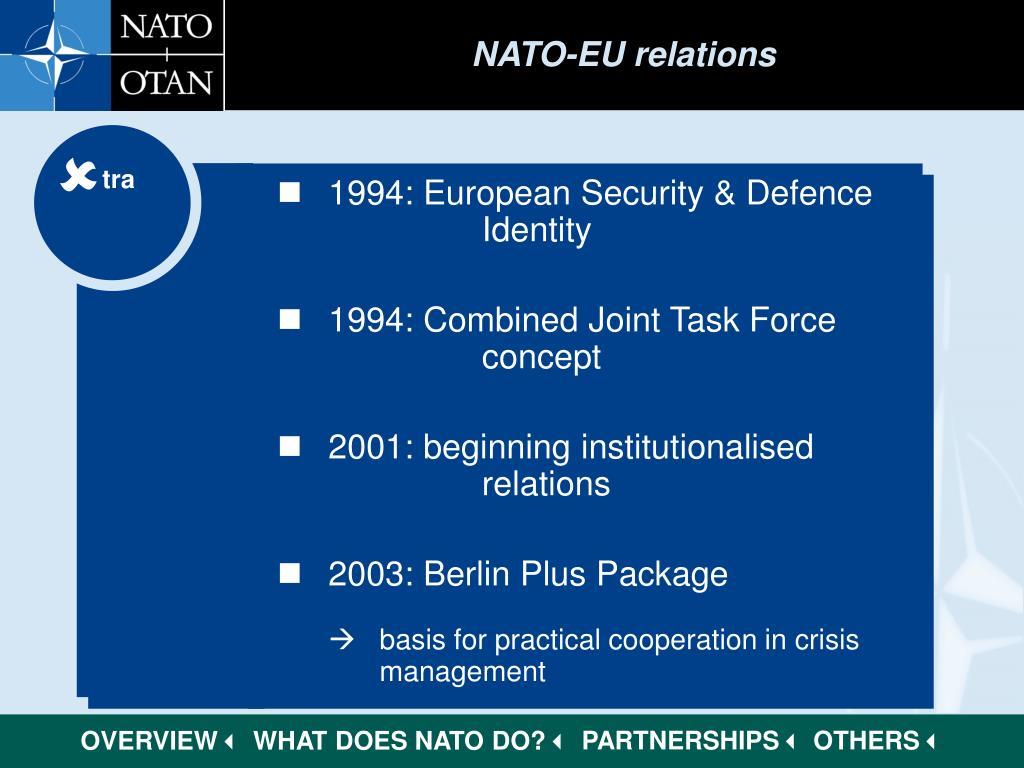 NATO-EU relations