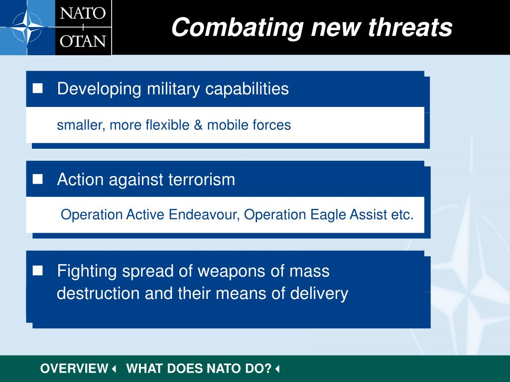 Combating new threats