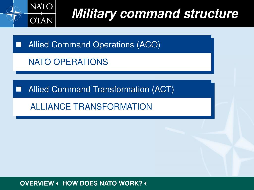 Military command structure