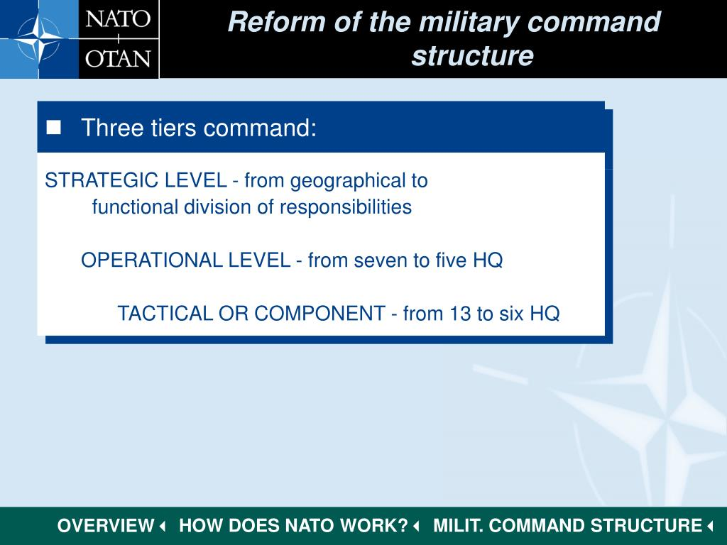 Reform of the military command structure