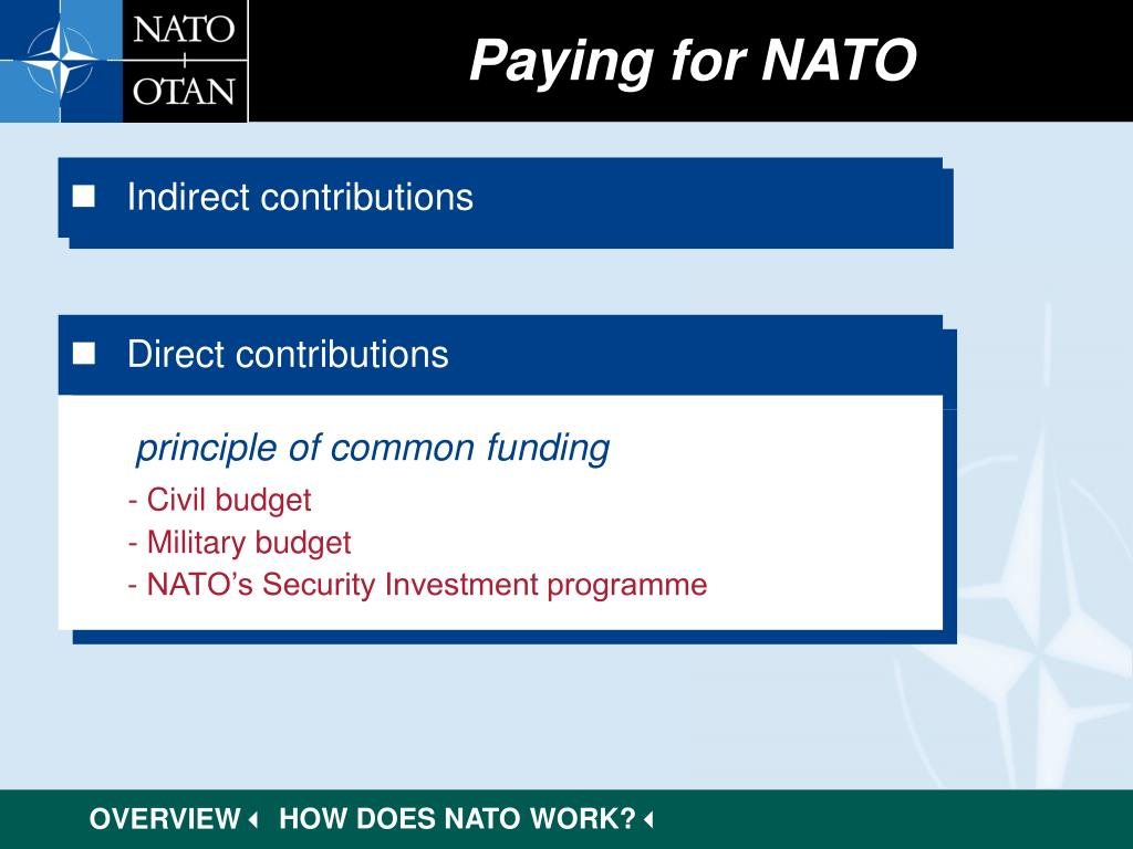 Paying for NATO