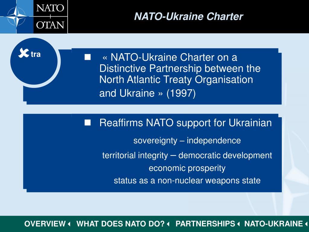 NATO-Ukraine Charter