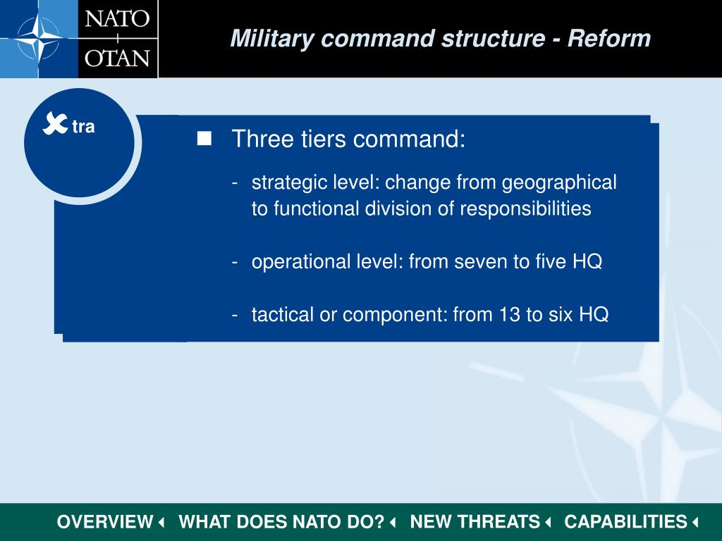 Military command structure - Reform