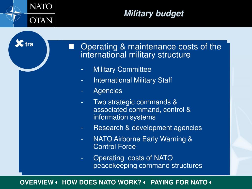 Military budget
