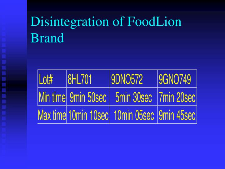 Disintegration of FoodLion Brand
